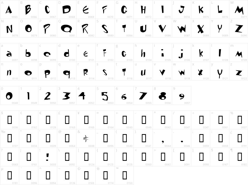 Ren & Stimpy Character Map