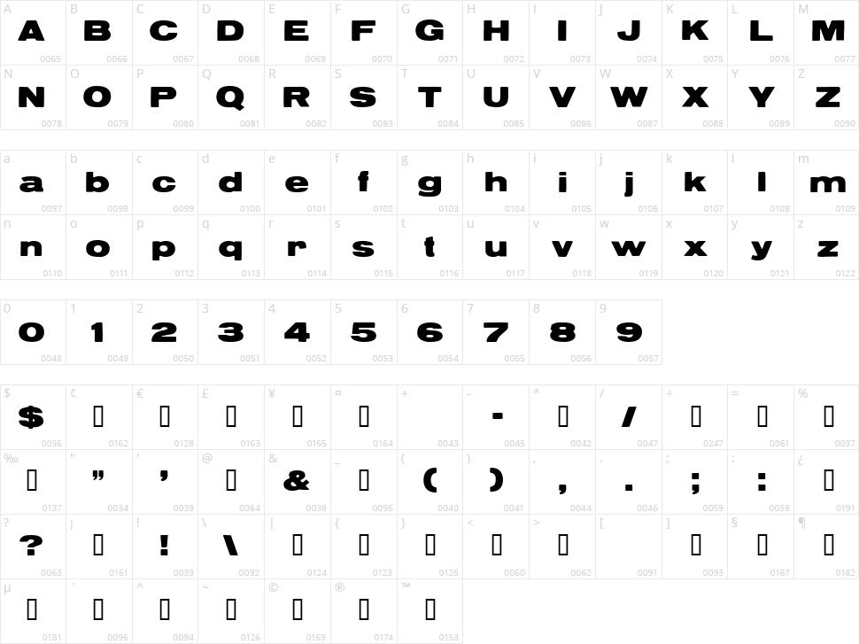 Reservoir Grunge Character Map