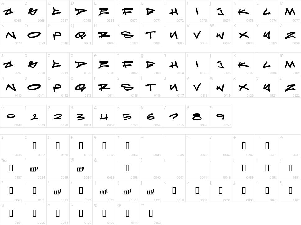 Reticulum 3 Character Map