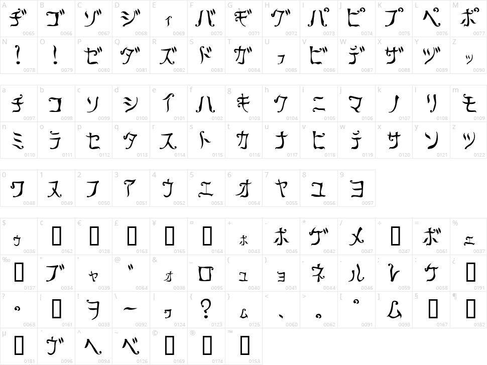 Retra Character Map