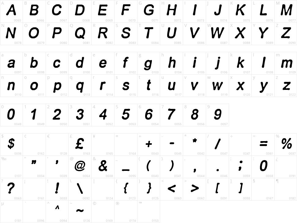 Retro Italics Character Map