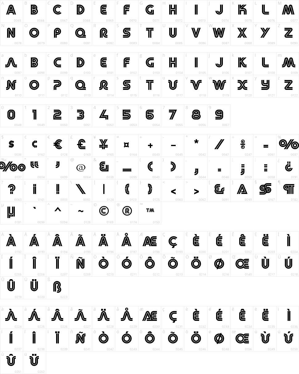Retro Mono/Stereo Wide Character Map