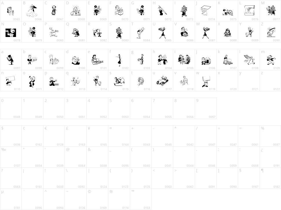 Retrodings Character Map