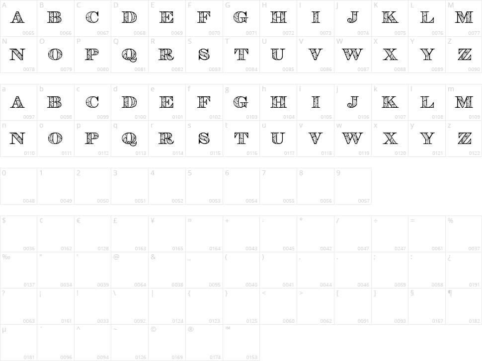 Retrograph Character Map