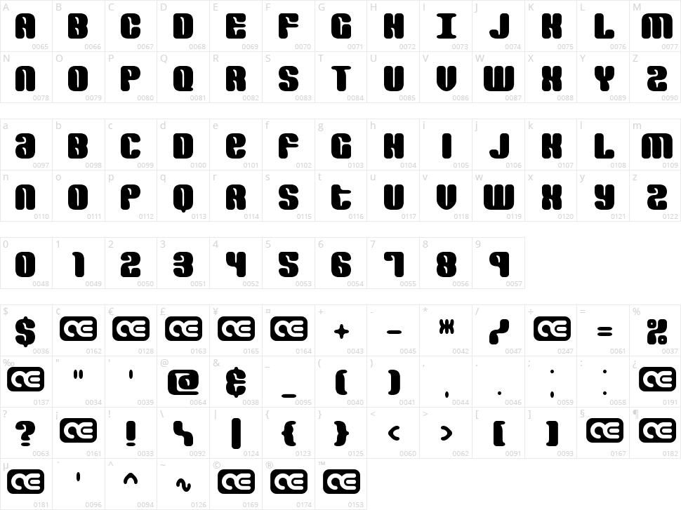 Revert BRK Character Map