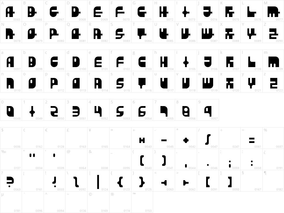 Revidendum Character Map