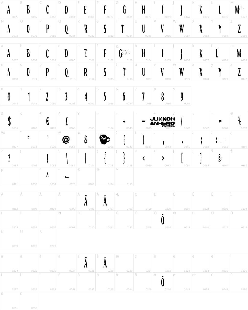 RGMB 6044 Str Character Map
