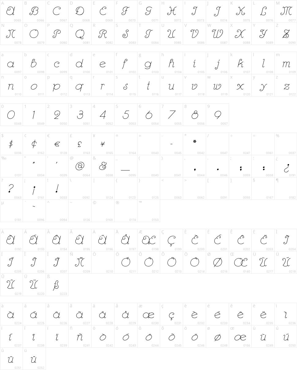 Rhumba Script Character Map