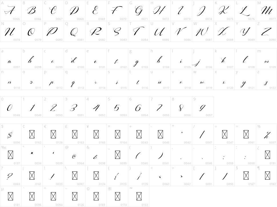 Right Signature Character Map