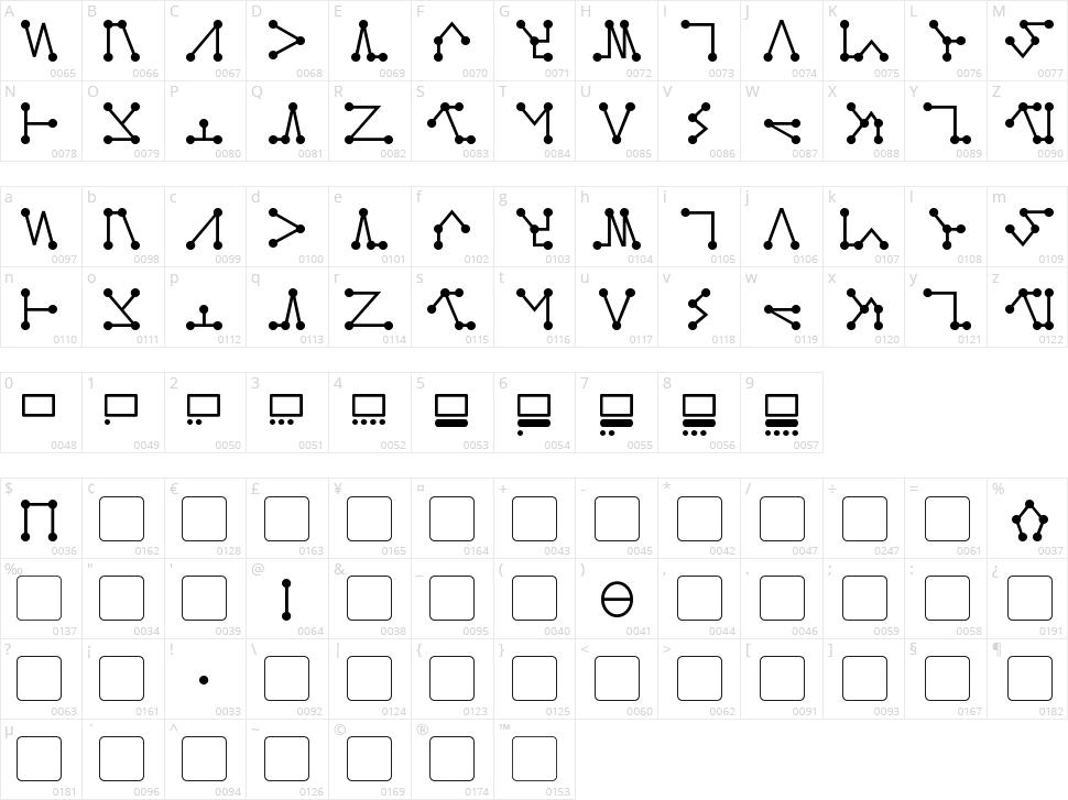 Rigidia Character Map
