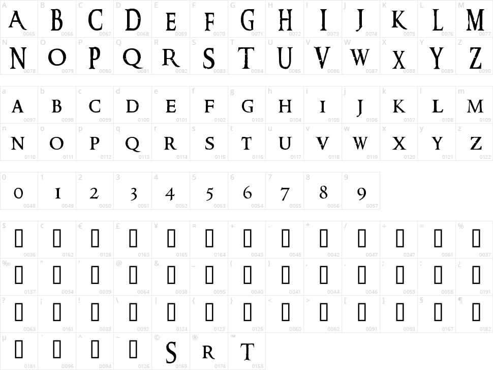 Ringbearer Character Map