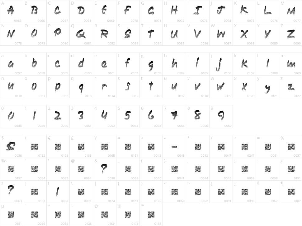 Ringlead Character Map