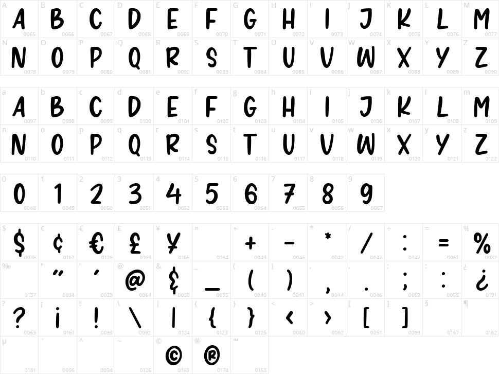 Rintik Sendu Character Map