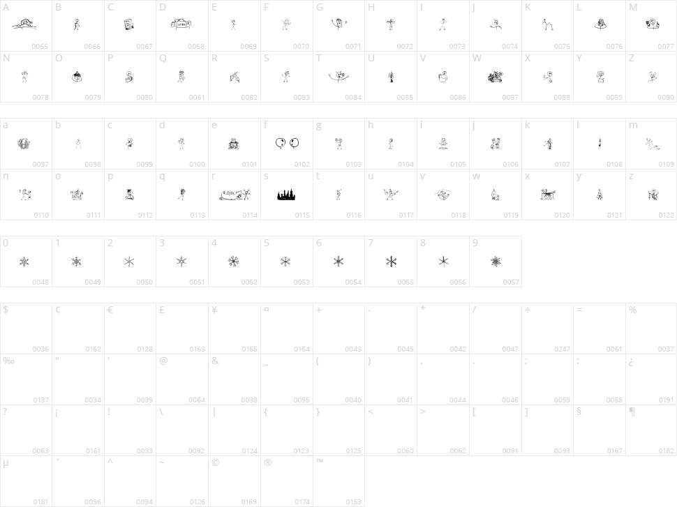 Risus LCB Kringlebats Character Map