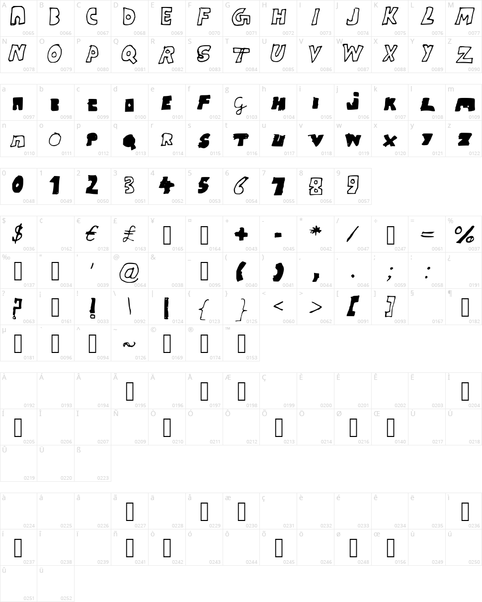 Ritviks Character Map