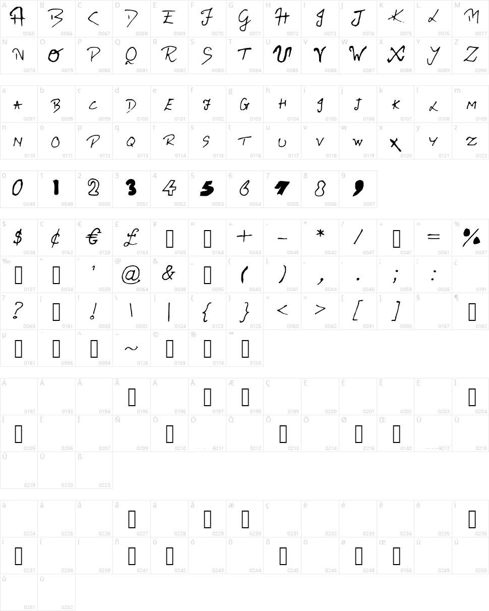 Ritviks Handwriting Character Map