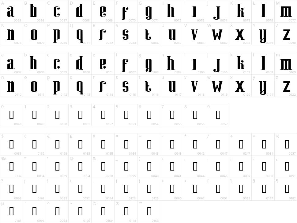 Riweuk Character Map