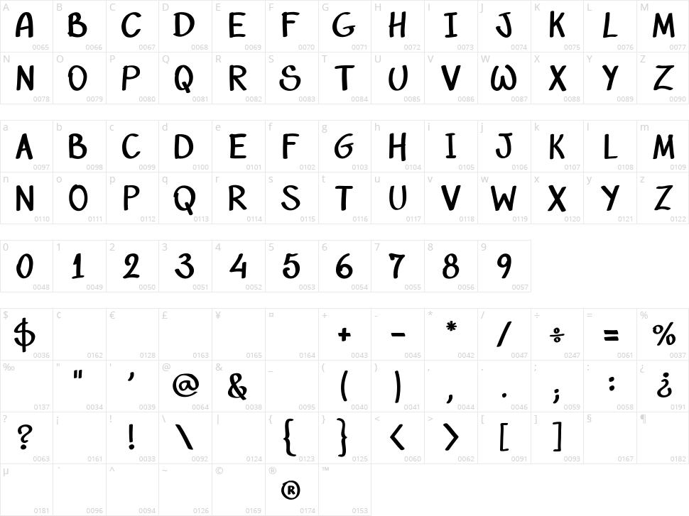 Rizzetto Script Character Map