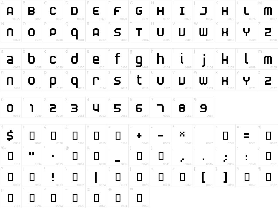 RNS  Serial Character Map