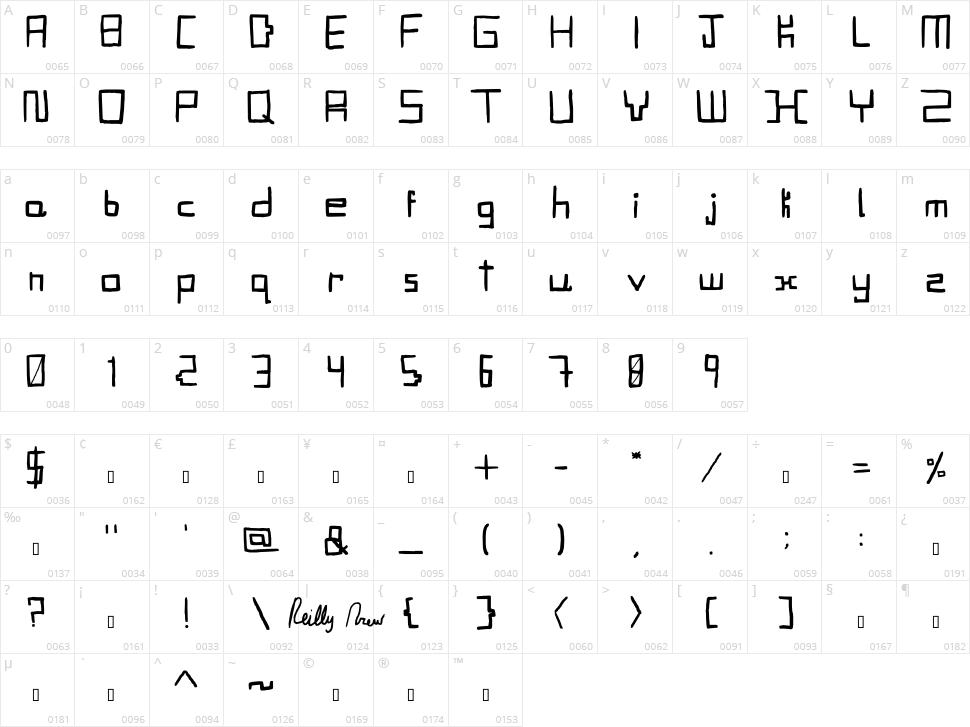Robo Character Map
