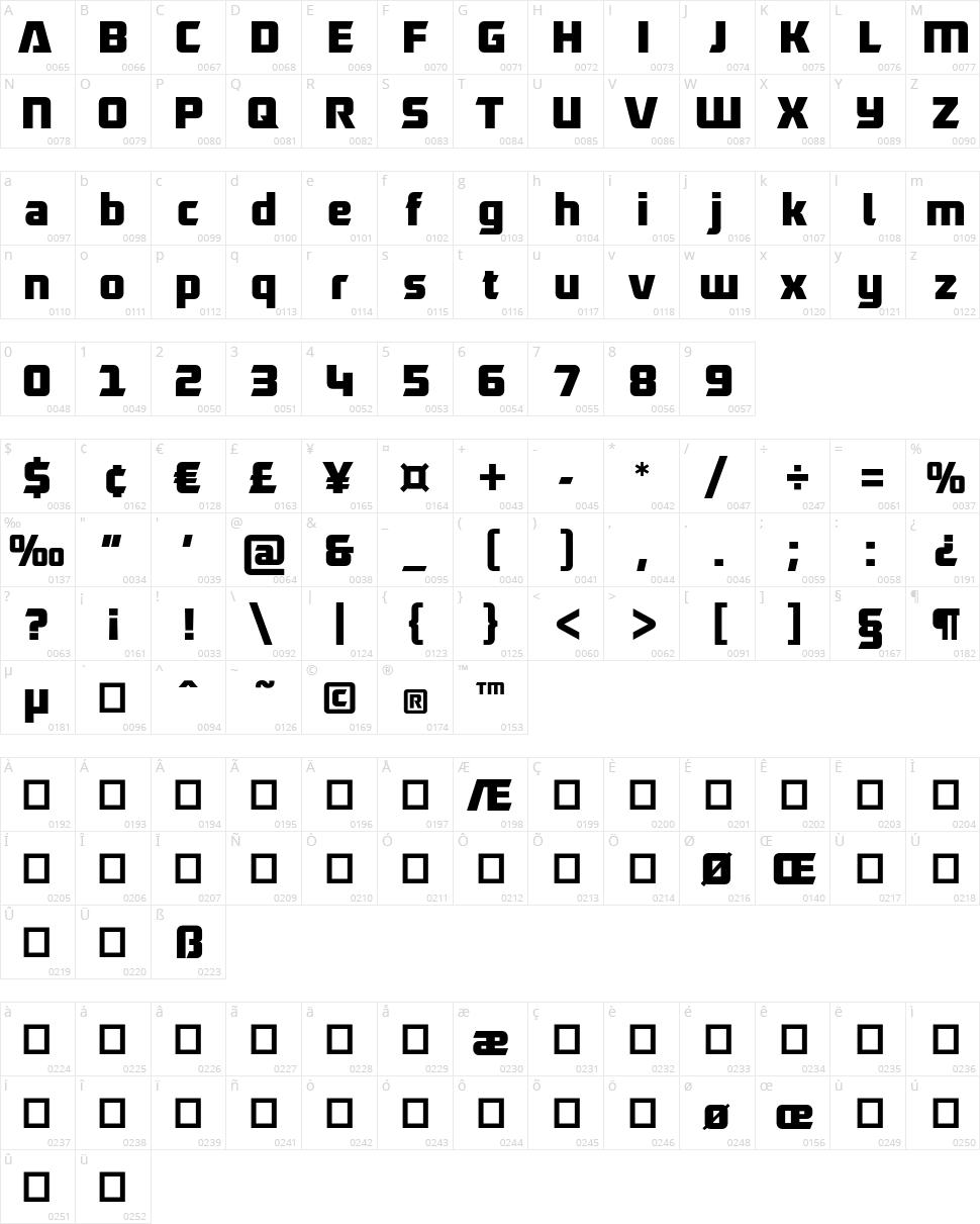 Robofan Character Map