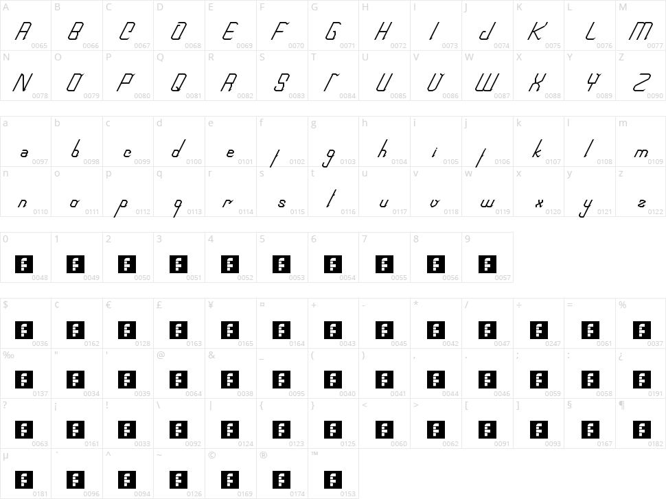 Roboscript Character Map