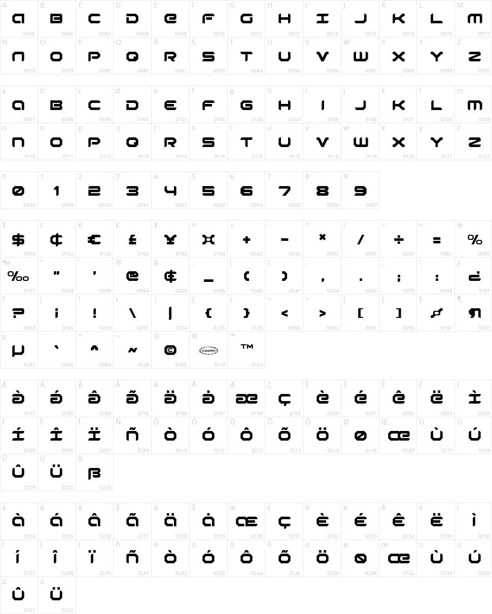 Robotaur Character Map