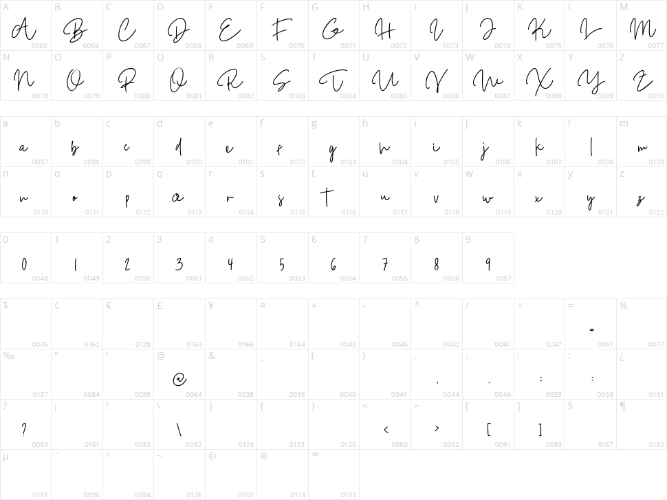 Rochestar Character Map