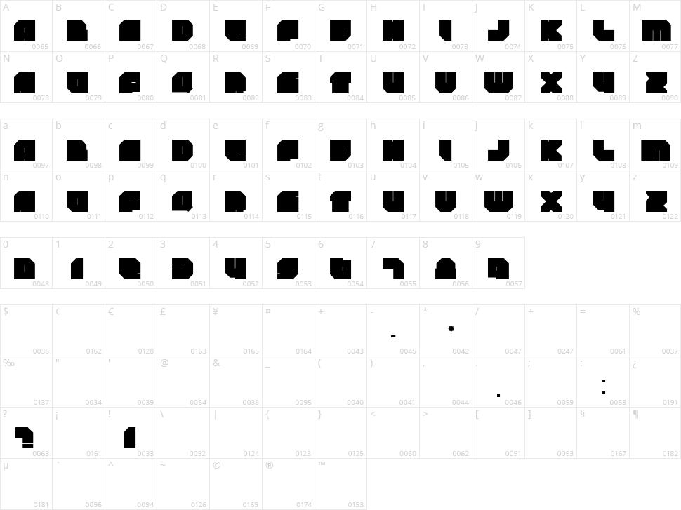 Rockdafonkybit Character Map