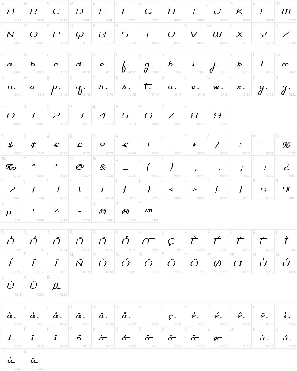 Rocket Script Character Map
