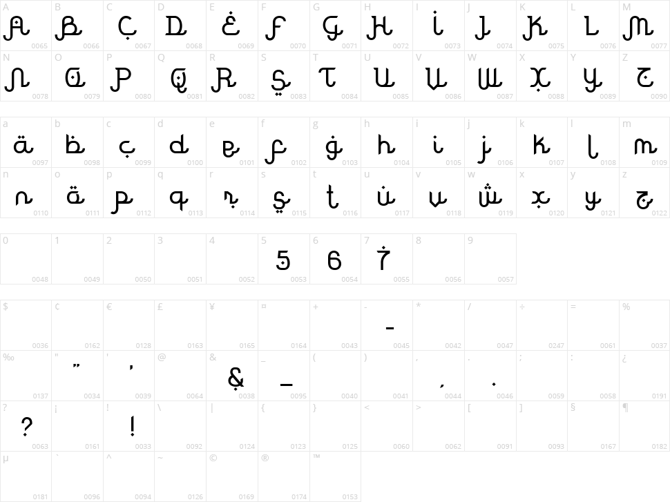 Rodja Character Map