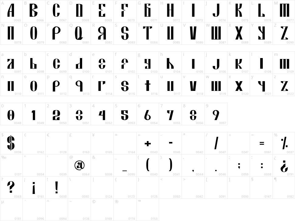 Roja Character Map