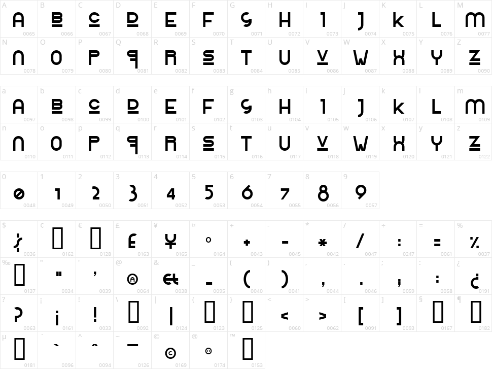 Rolinga Renner Character Map