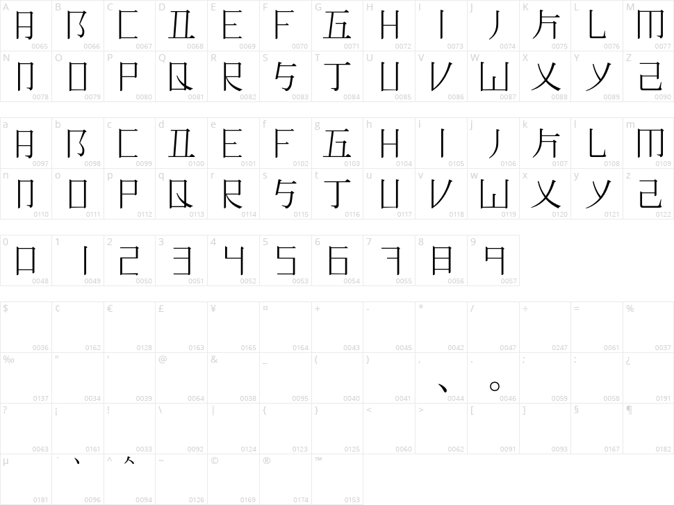 Romaji Mincho Character Map