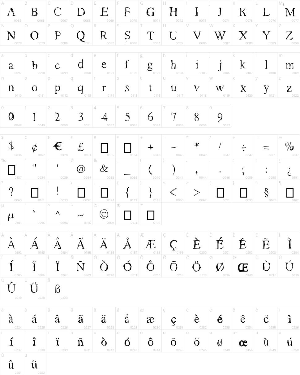 Roman New Times Font