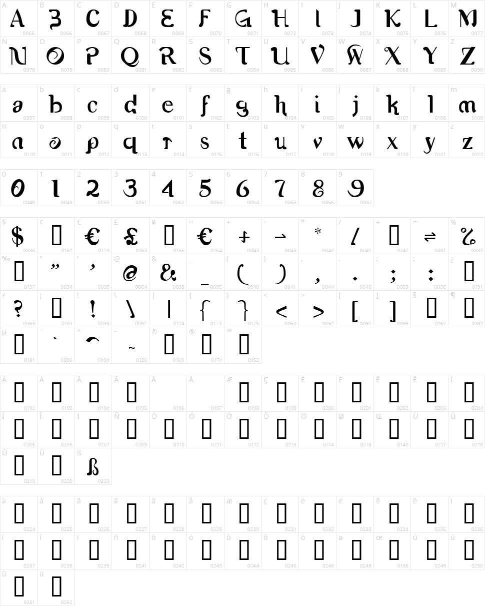 Romerati Character Map