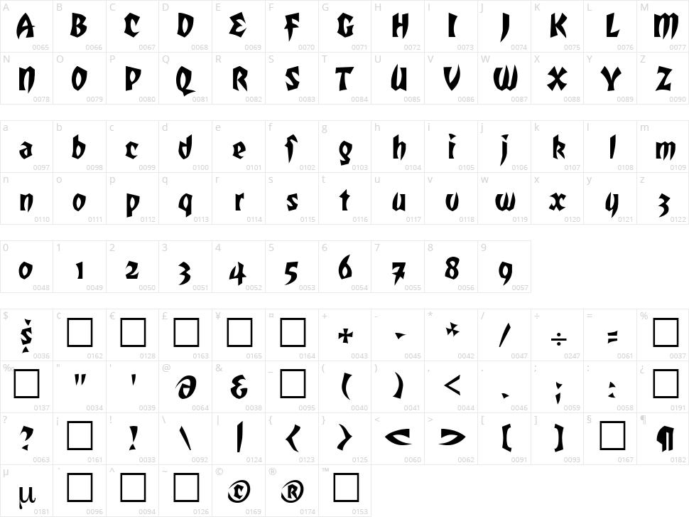 Romulan Falcon Character Map