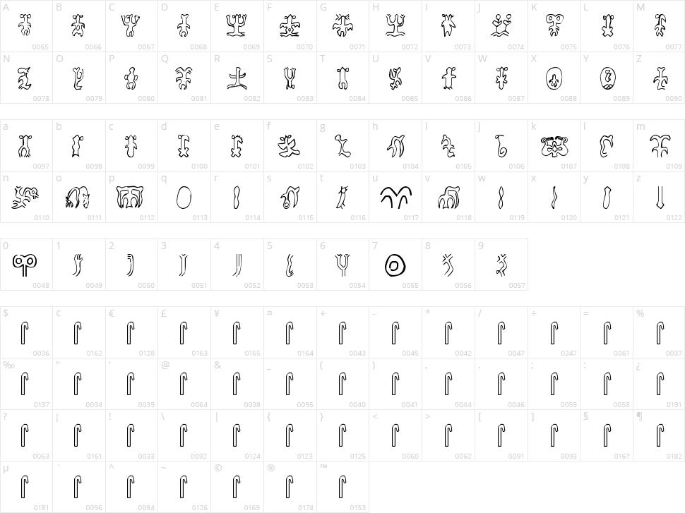 Rongorongo Character Map