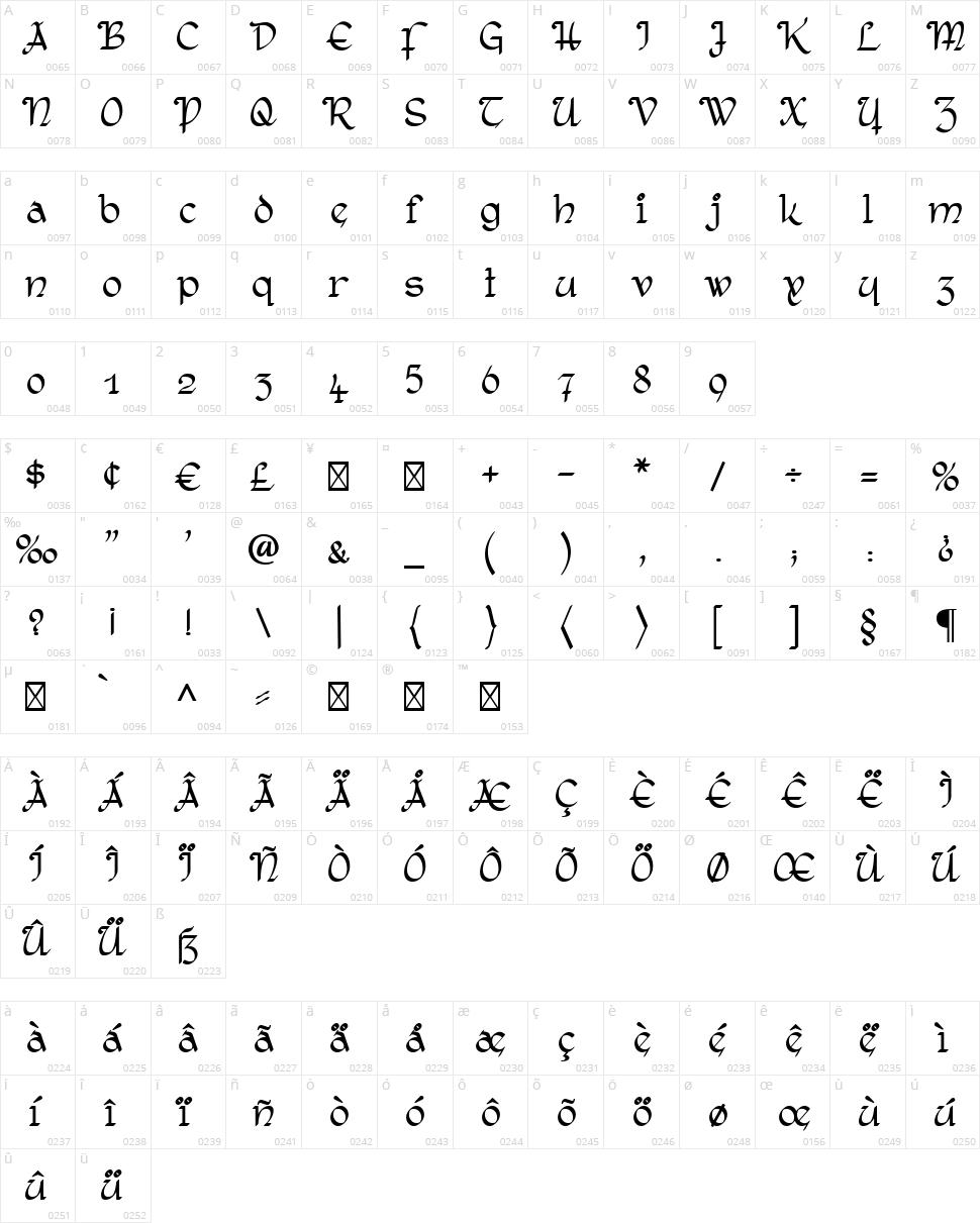 Rostock Kaligraph Character Map