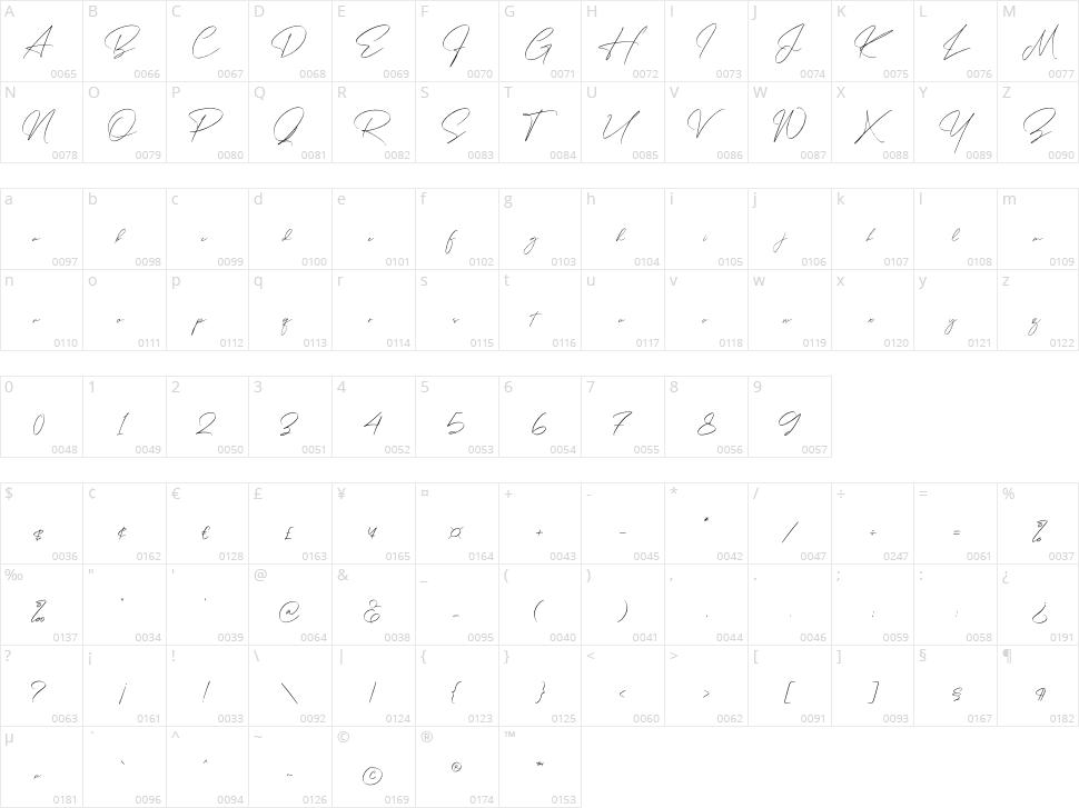 Rotherdam Signature Character Map