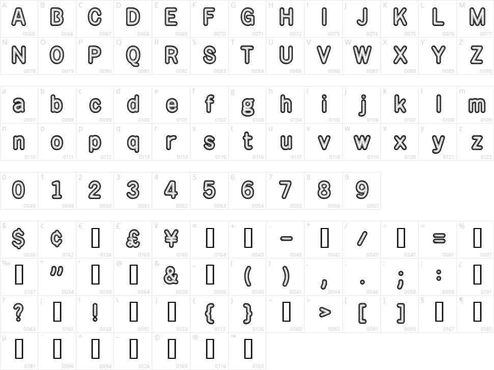 Rotondo Character Map