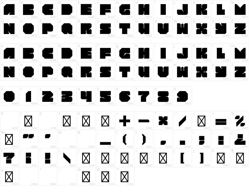 RotorBlock Chamfer Character Map
