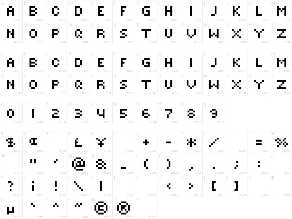 Rotorcap Character Map