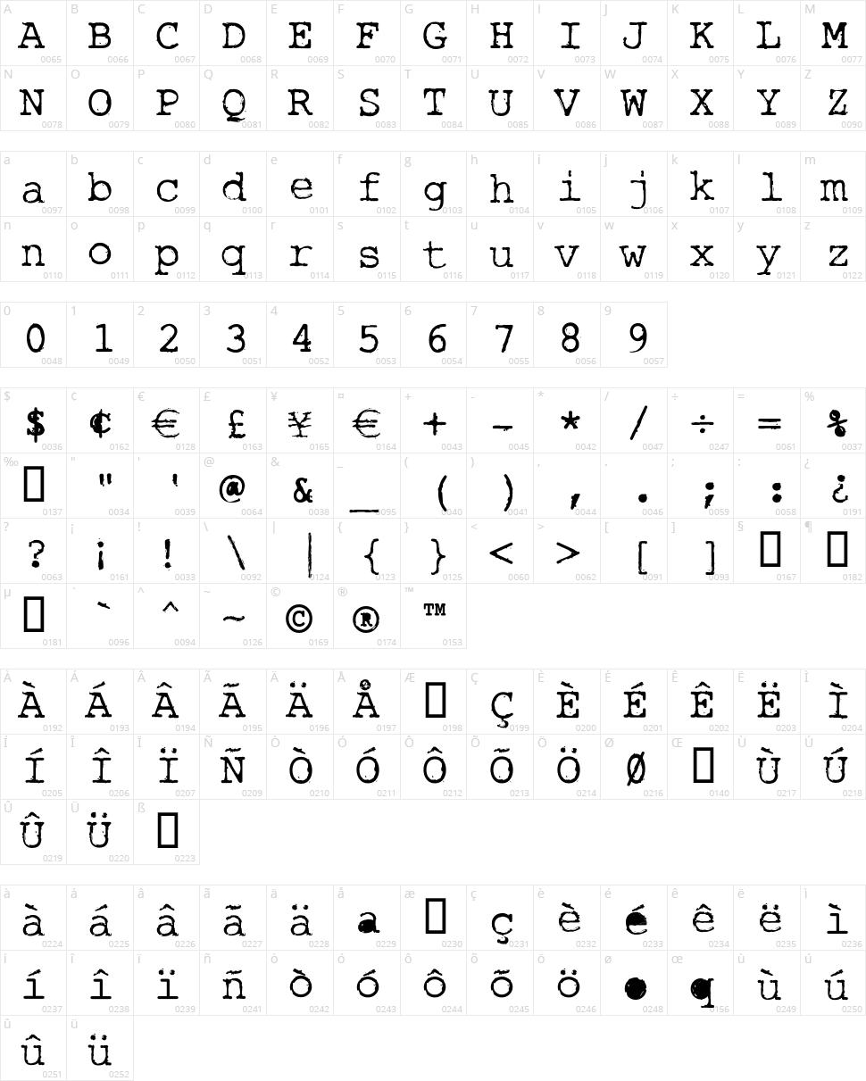 Rough Typewriter Character Map