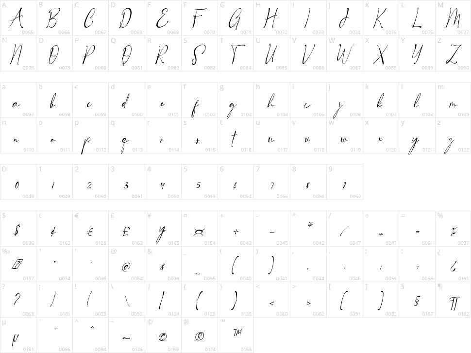 Royal Signature Character Map