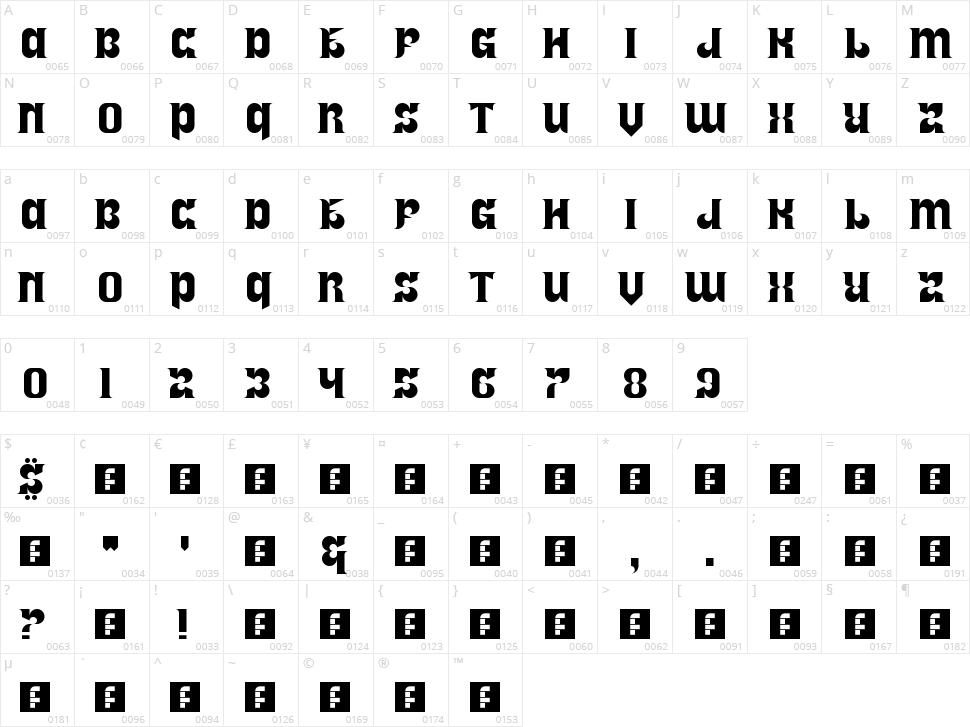 Royal Character Map