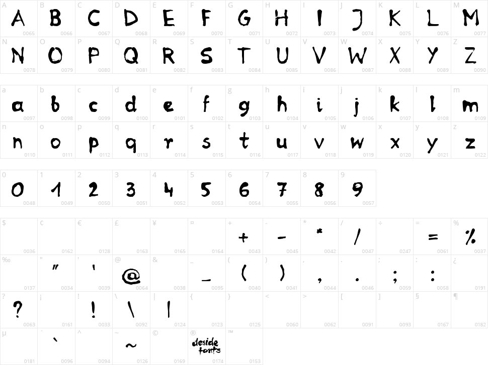 RP Mola Character Map