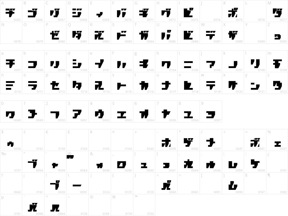 R.P.G. Katakana Character Map