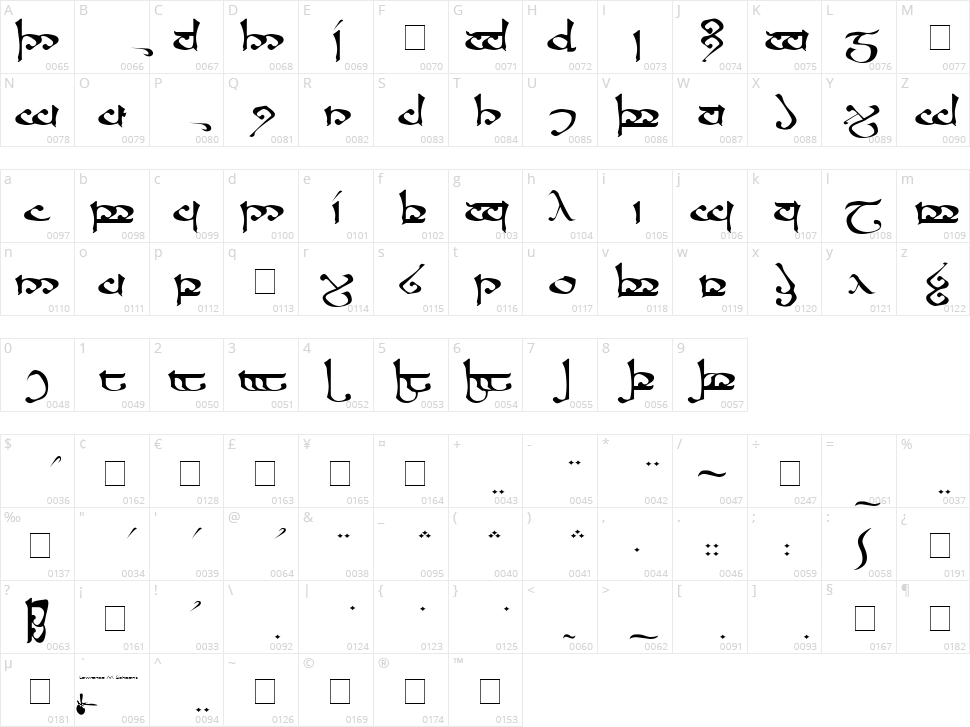 RS Moroma Character Map
