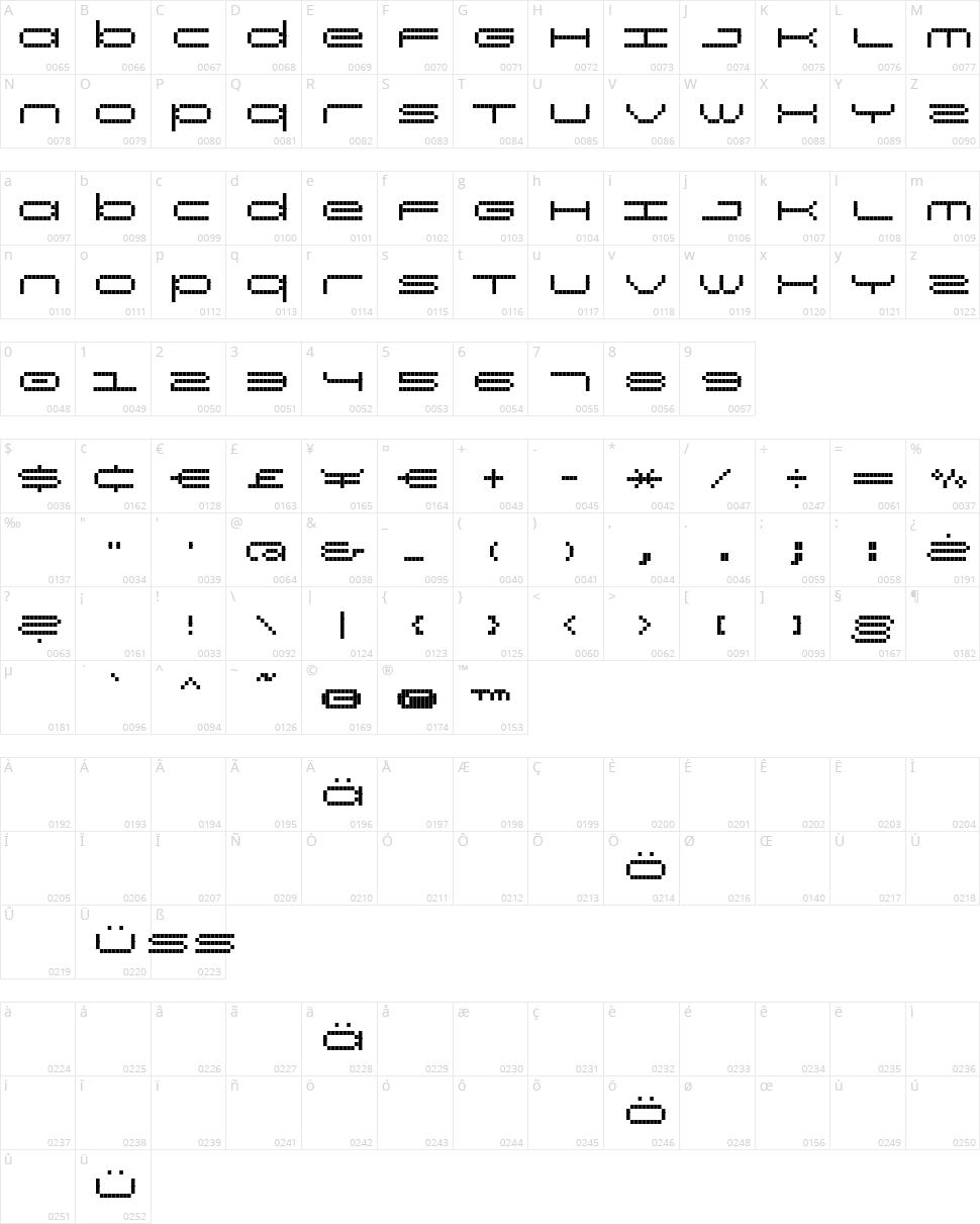RT Screenloft8 Character Map
